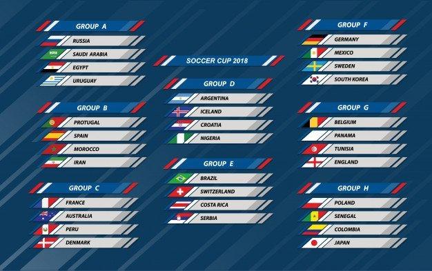 Gruppi torneo coppa del mondo