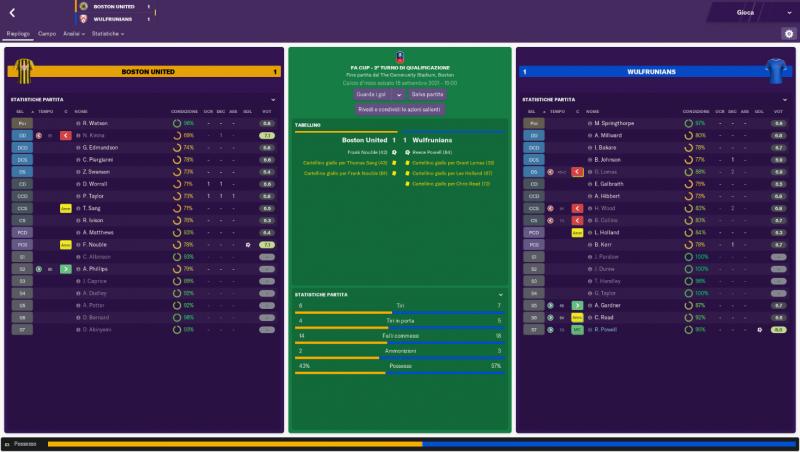 Analisi del match