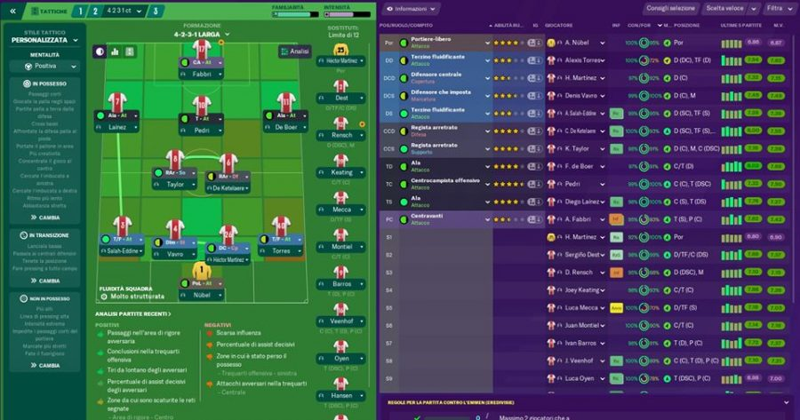 Total Voetbal 2020 - Tattica Fm 2020