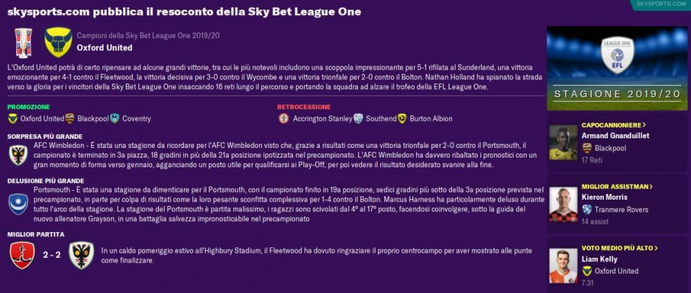 Riepilogo stagione League One