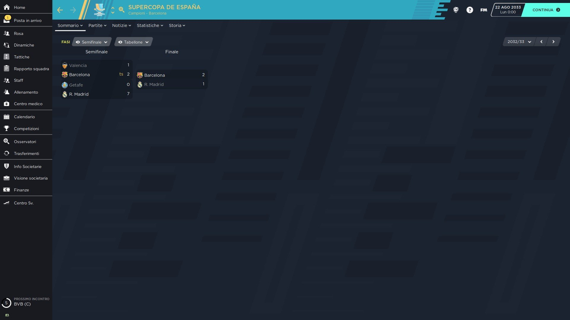 2 Supercoppa 2033