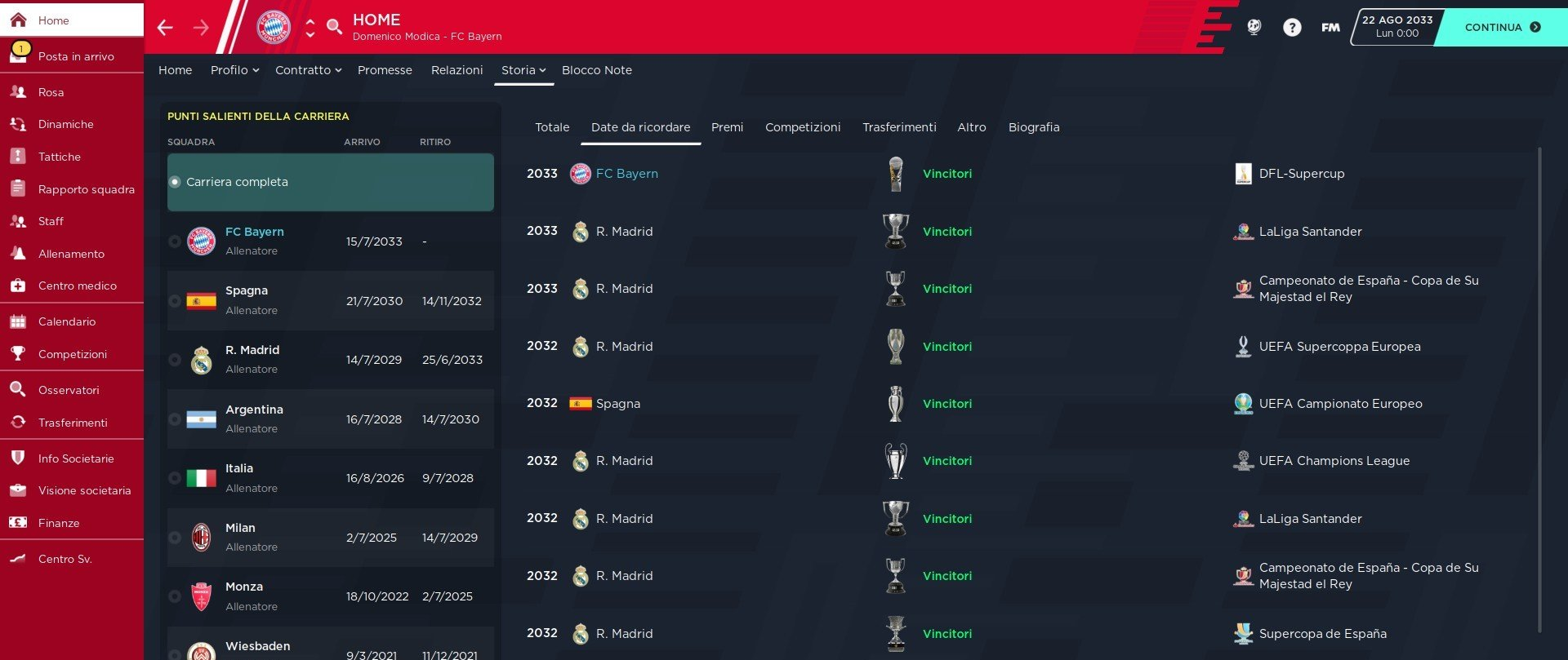 Riepilogo Carriera - 4 stagioni al Real Madrid per Domenico Modica